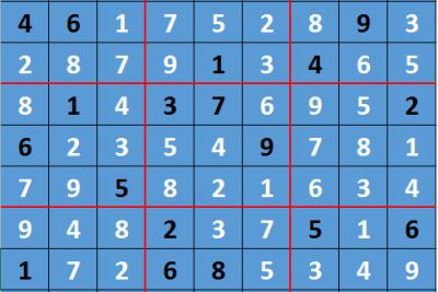 Giải ô số Sudoku kỳ 10