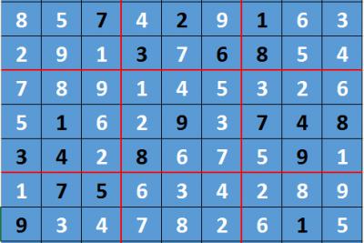 Giải ô số Sudoku kỳ 3